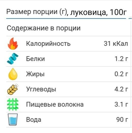 фенхель калорийность