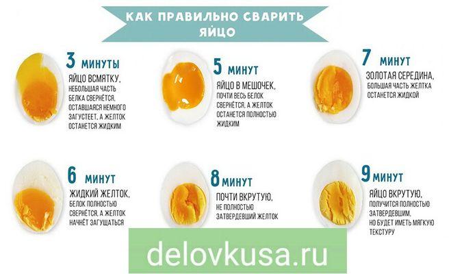 сколько варить яйцо таблца